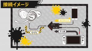 Splatoon HORI Headset