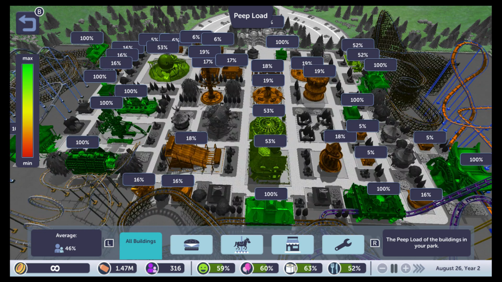 There's not much in the way of micromanagement in this version of the game, but you can view heat maps and analyze your park's performance if you like.There's not much in the way of micromanagement in this version of the game, but you can view heat maps and analyze your park's performance if you like.